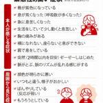 きのき接骨院 コロナ症状